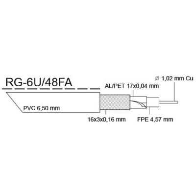 Koaxiální kabel RG-6U/48FA